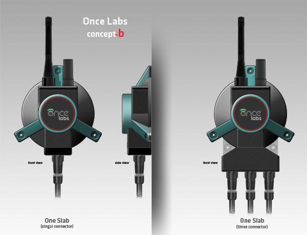 Network Sensor Hubs Concept